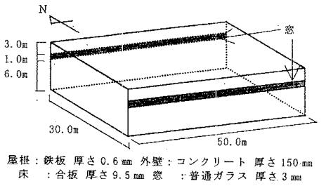計算モデル概要、大空間モデル