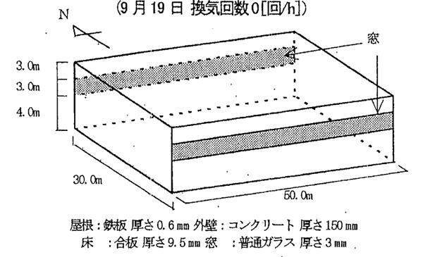 計算モデル概要(大空間モデルの場合)